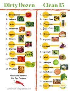 dirty dozen vs clean 15 grocery list